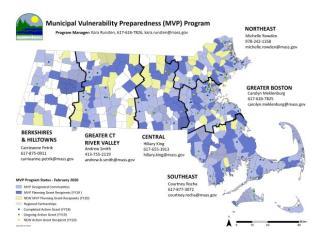 MVP Program Map
